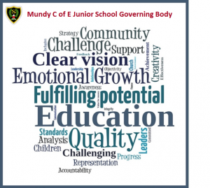 Governors Word Cloud